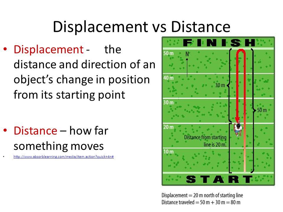 Displacement vs Distance