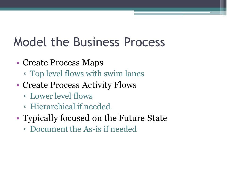 Model the Business Process