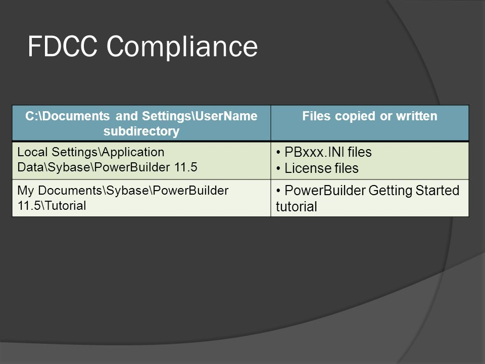 FDCC Compliance • PBxxx.INI files • License files