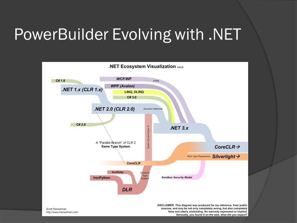 PowerBuilder Evolving with .NET