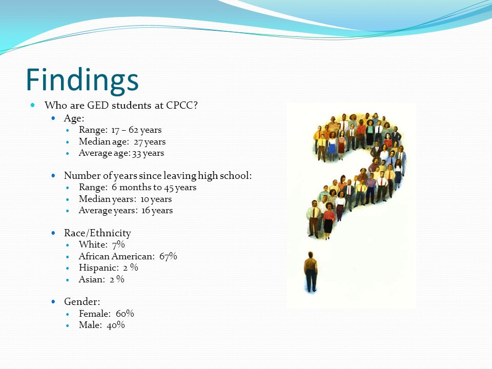 Findings Who are GED students at CPCC Age: