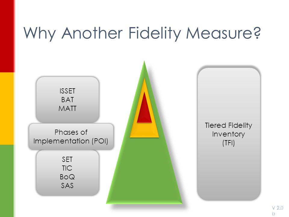 Why Another Fidelity Measure