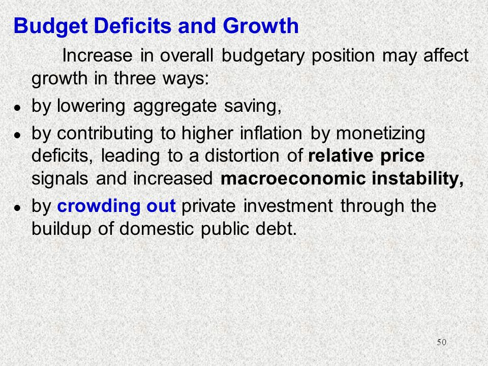 Budget Deficits and Growth
