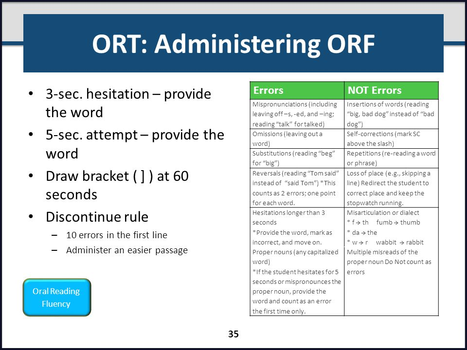 ORT: Administering ORF