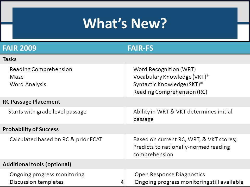 What's New FAIR 2009 FAIR-FS Tasks Reading Comprehension Maze