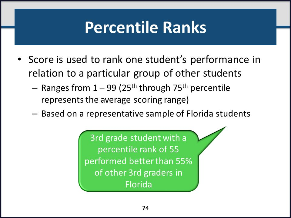 Percentile Ranks Score is used to rank one student's performance in relation to a particular group of other students.