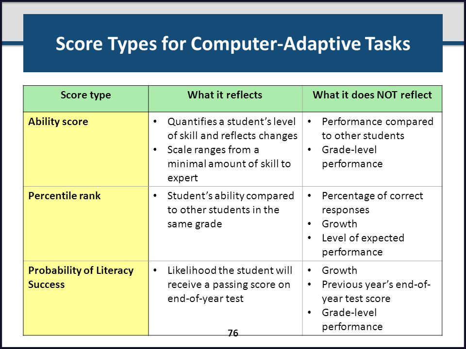 Score Types for Computer-Adaptive Tasks