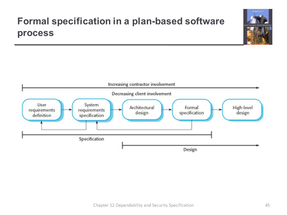 Formal specification in a plan-based software process