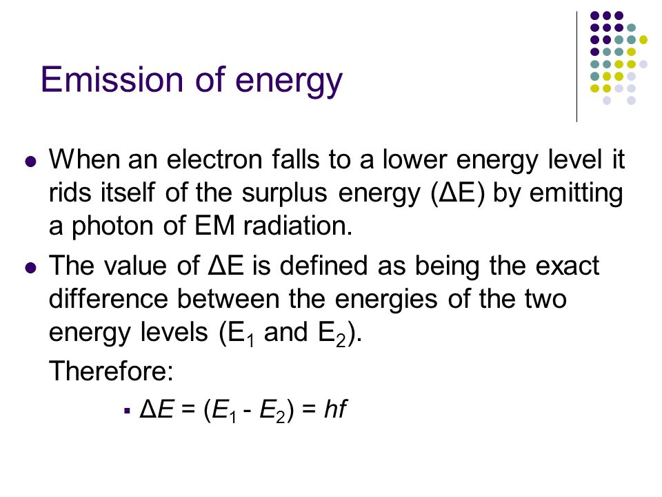 Emission of energy When an electron falls to a lower energy level it rids itself of the surplus energy (ΔE) by emitting a photon of EM radiation.