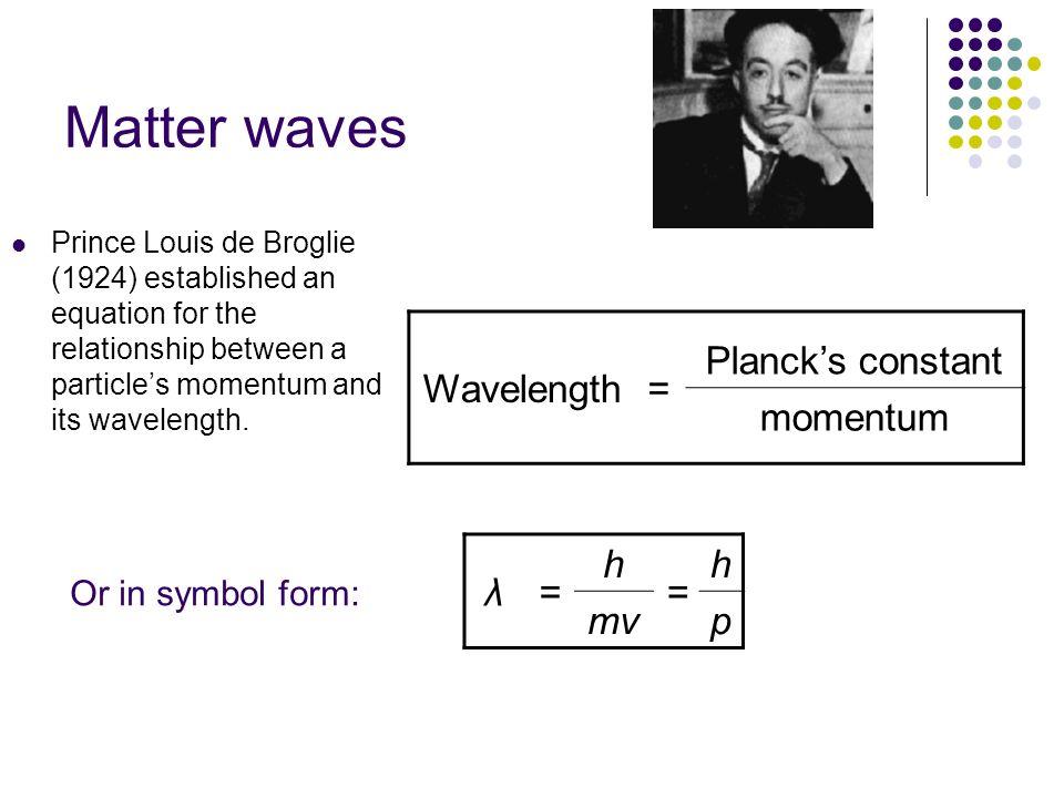 Matter waves Wavelength = Planck's constant momentum λ = h mv p