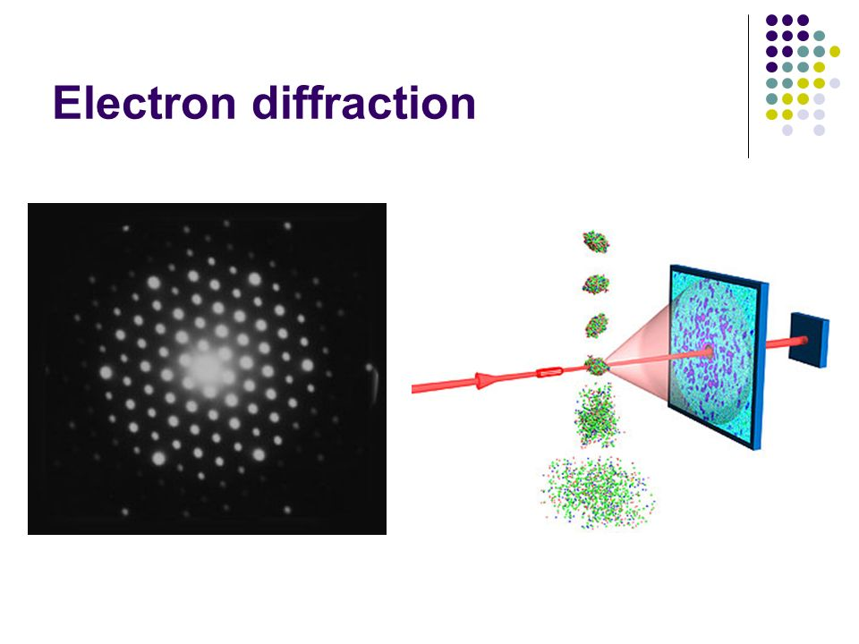 Electron diffraction