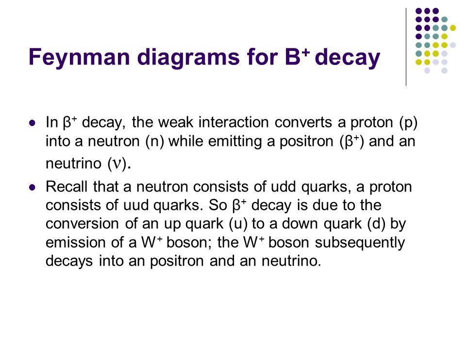 Feynman diagrams for B+ decay