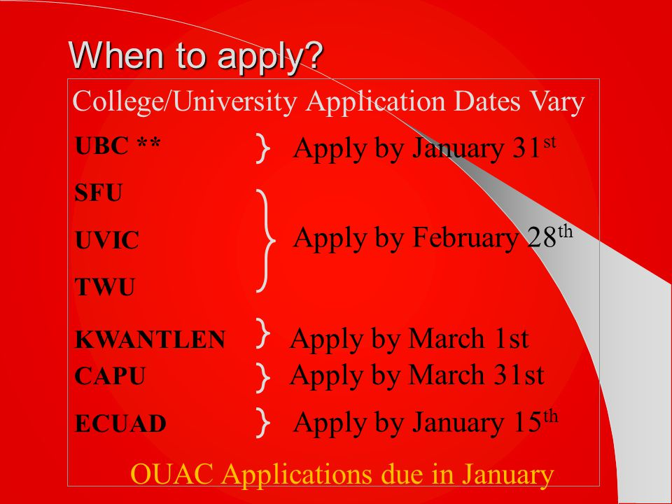 When to apply College/University Application Dates Vary