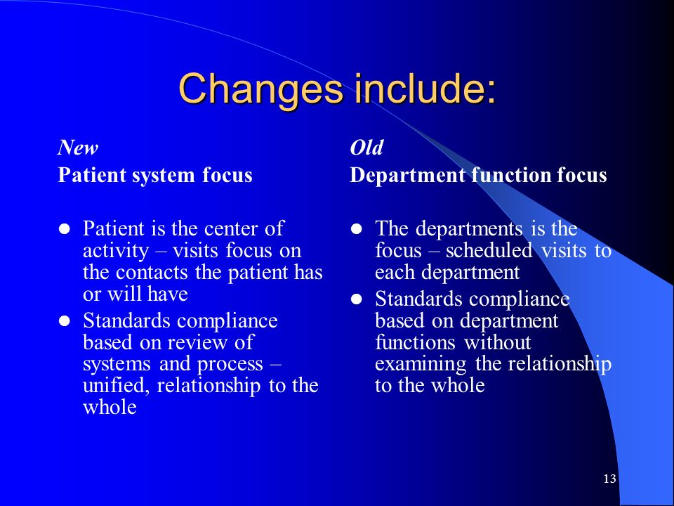 Changes include: New Patient system focus
