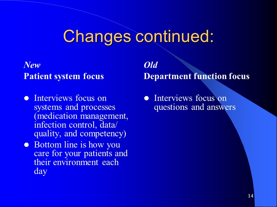 Changes continued: New Patient system focus