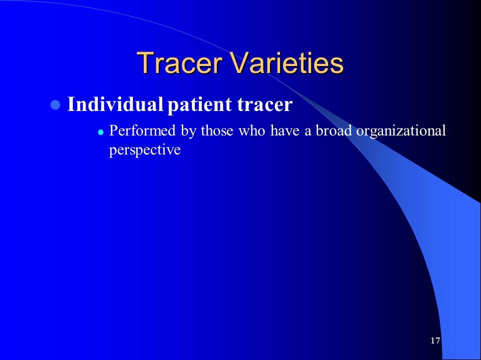 Tracer Varieties Individual patient tracer