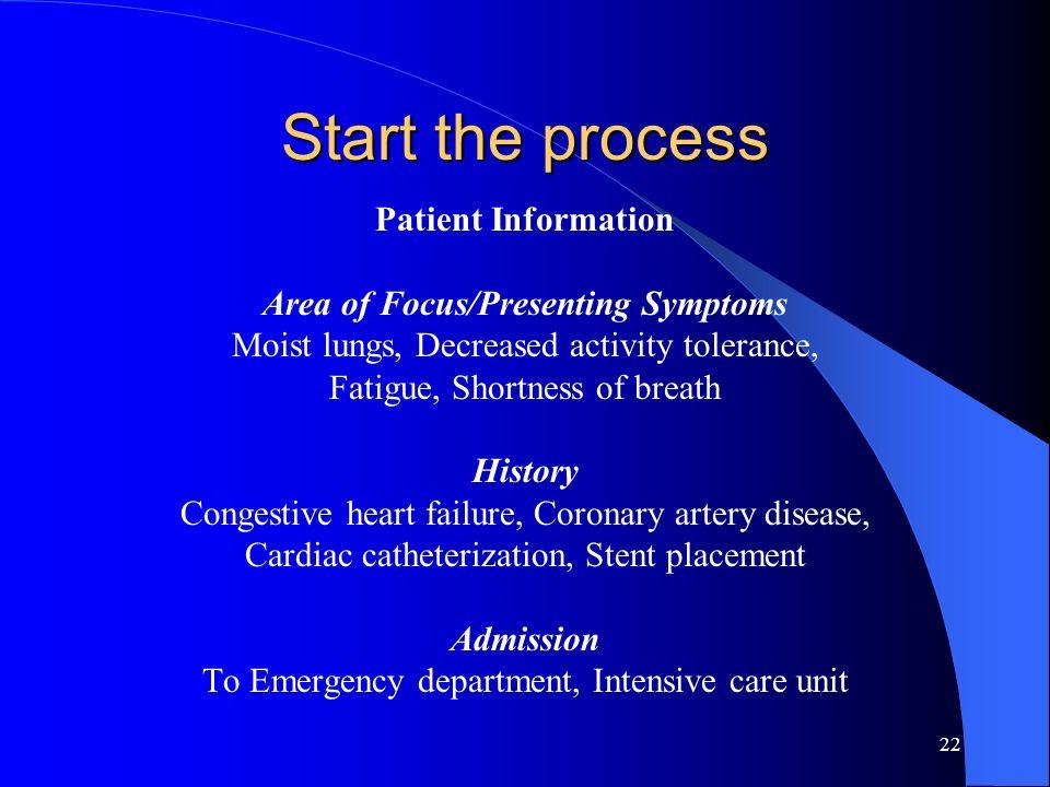 Area of Focus/Presenting Symptoms