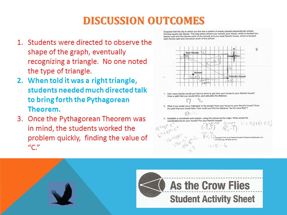 DISCUSSION OUTCOMESStudents were directed to observe the shape of the graph, eventually recognizing a triangle. No one noted the type of triangle.