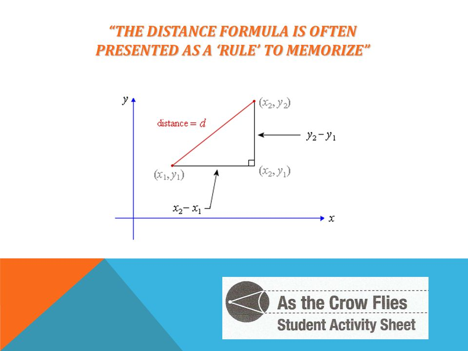 THE DISTANCE FORMULA IS OFTEN PRESENTED AS A 'RULE' TO MEMORIZE