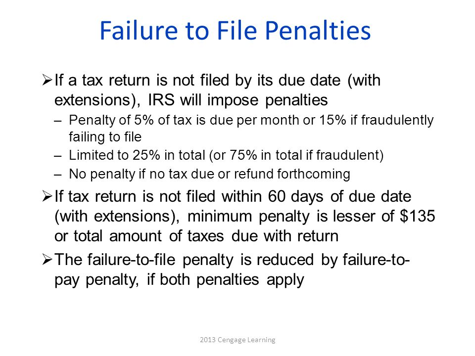 Failure to File Penalties