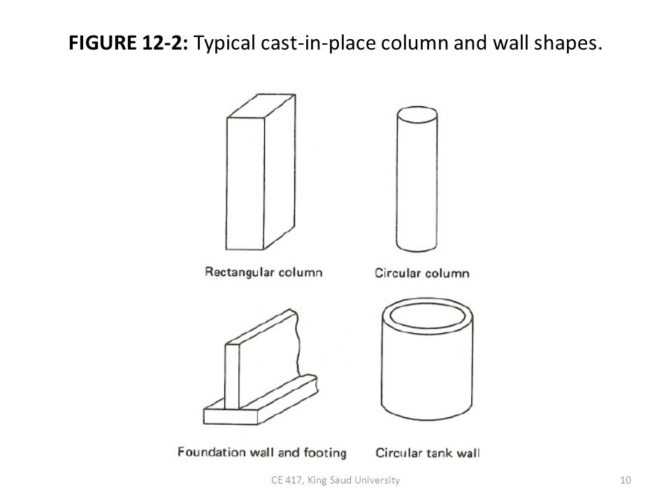FIGURE 12-2: Typical cast-in-place column and wall shapes.