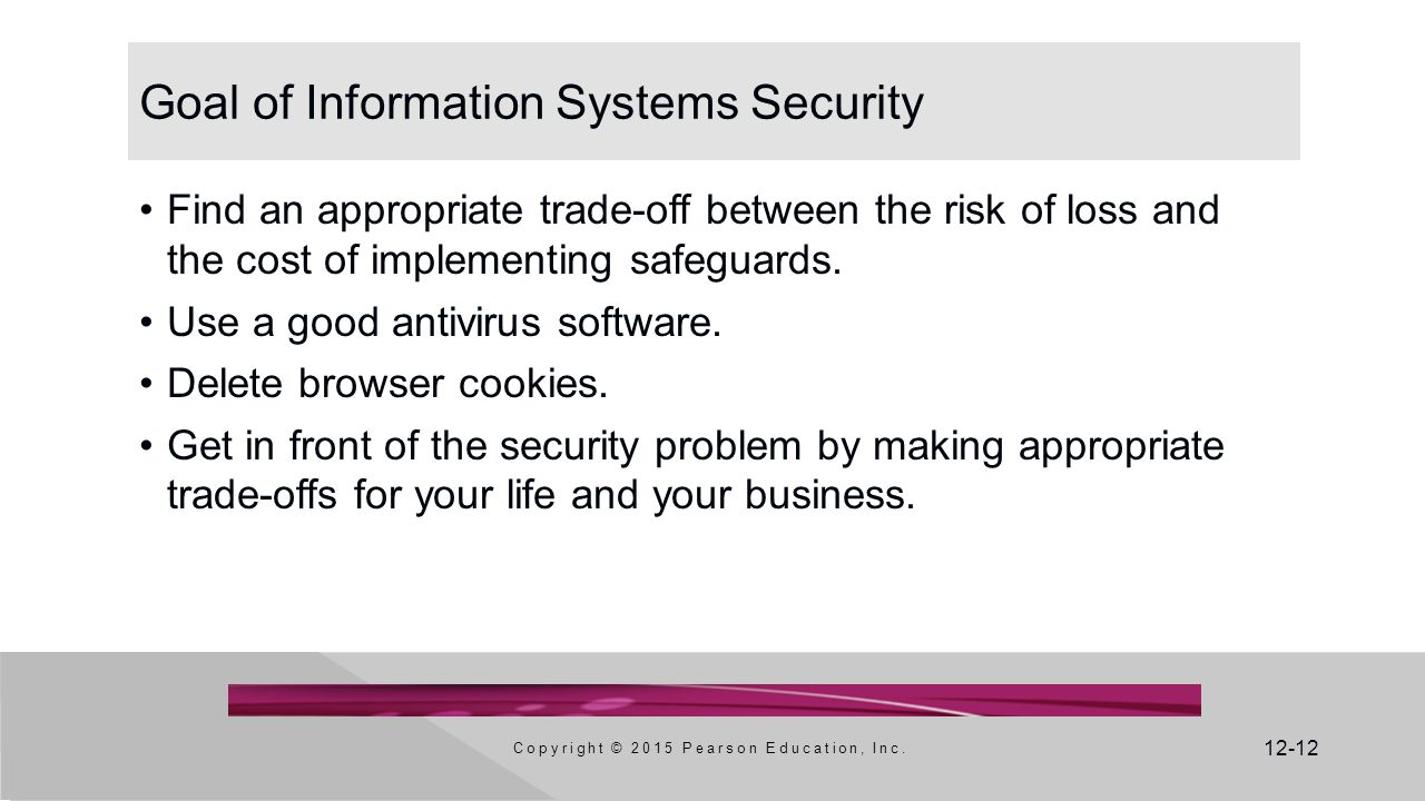 Goal of Information Systems Security