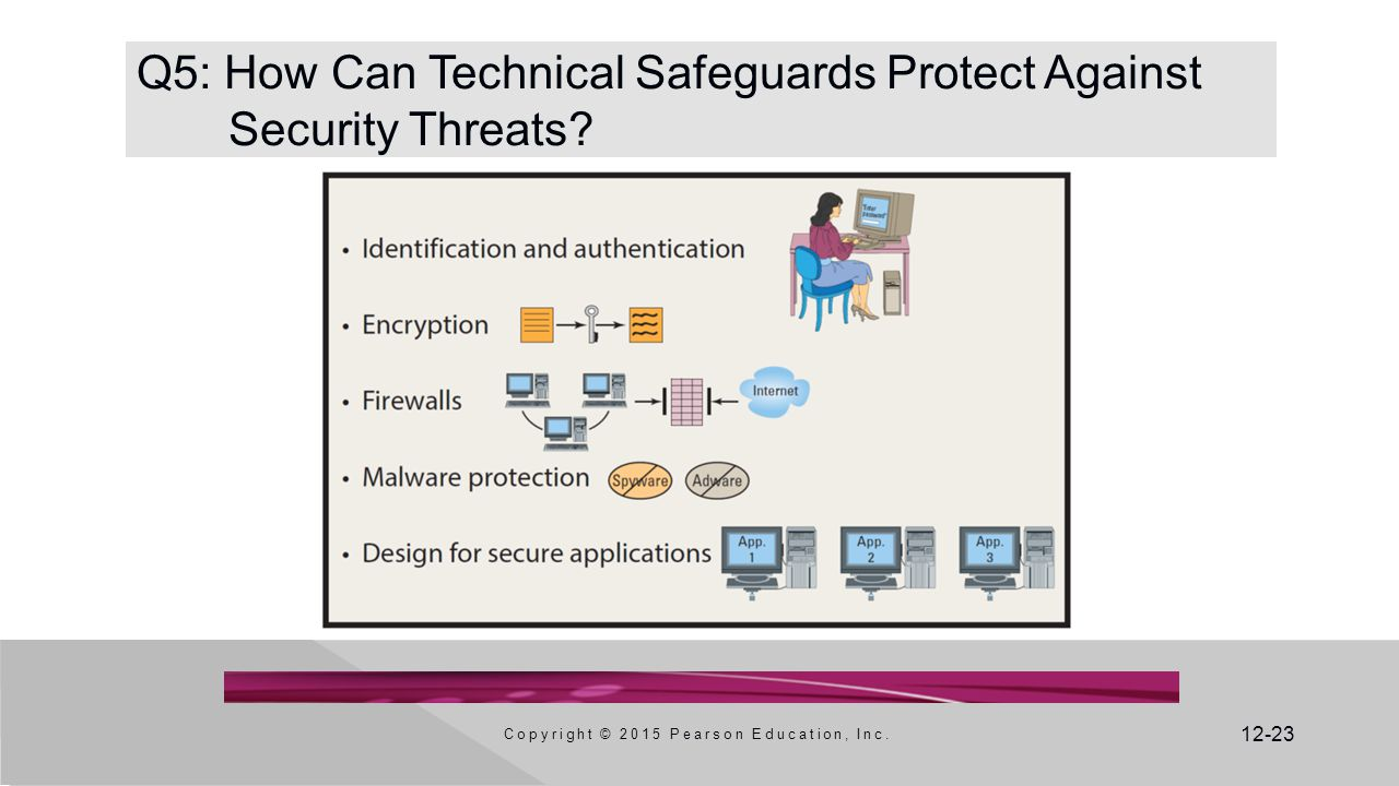 Q5: How Can Technical Safeguards Protect Against Security Threats