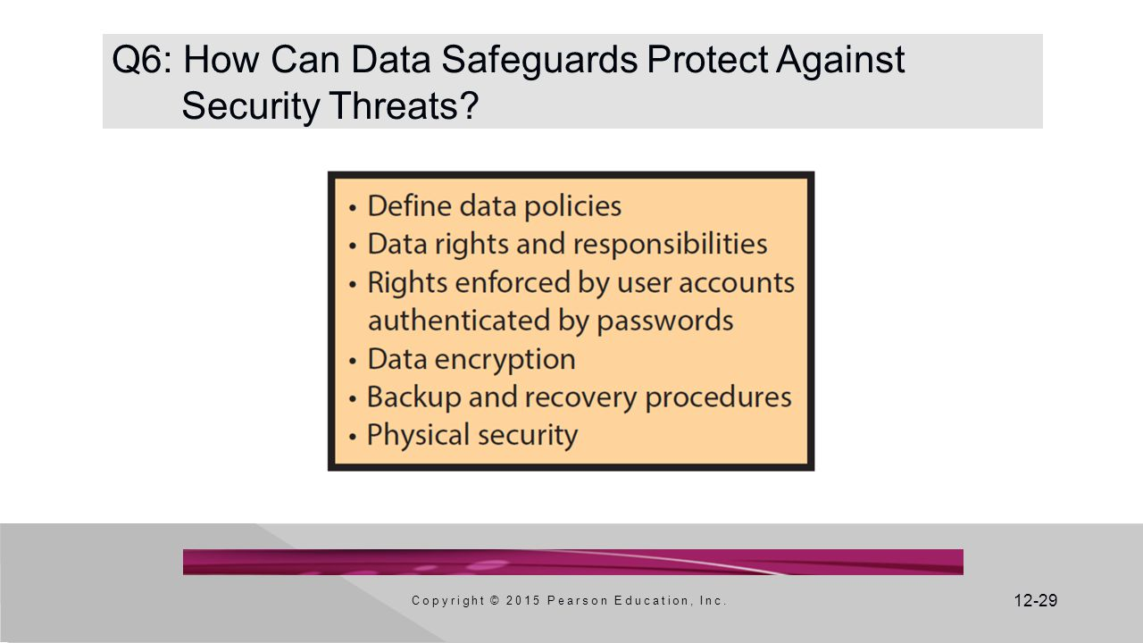 Q6: How Can Data Safeguards Protect Against Security Threats
