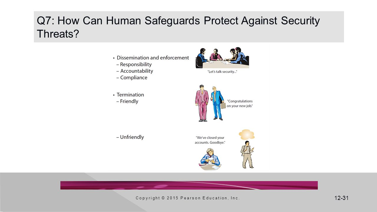 Q7: How Can Human Safeguards Protect Against Security Threats