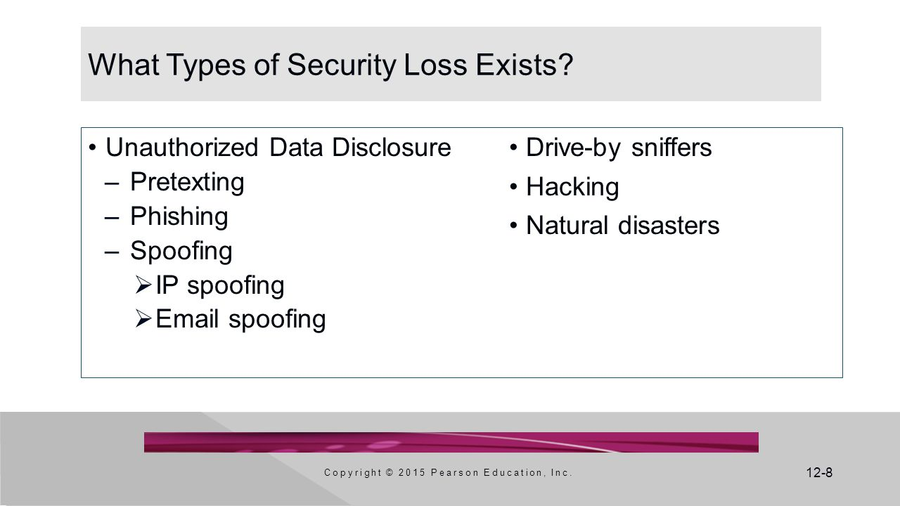 What Types of Security Loss Exists