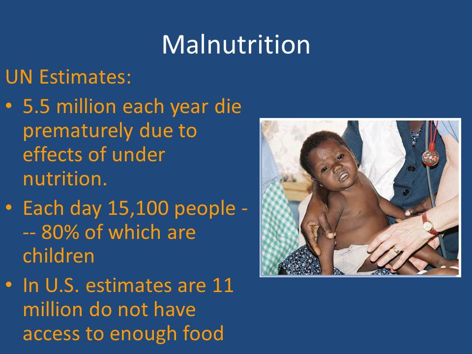 Malnutrition UN Estimates: