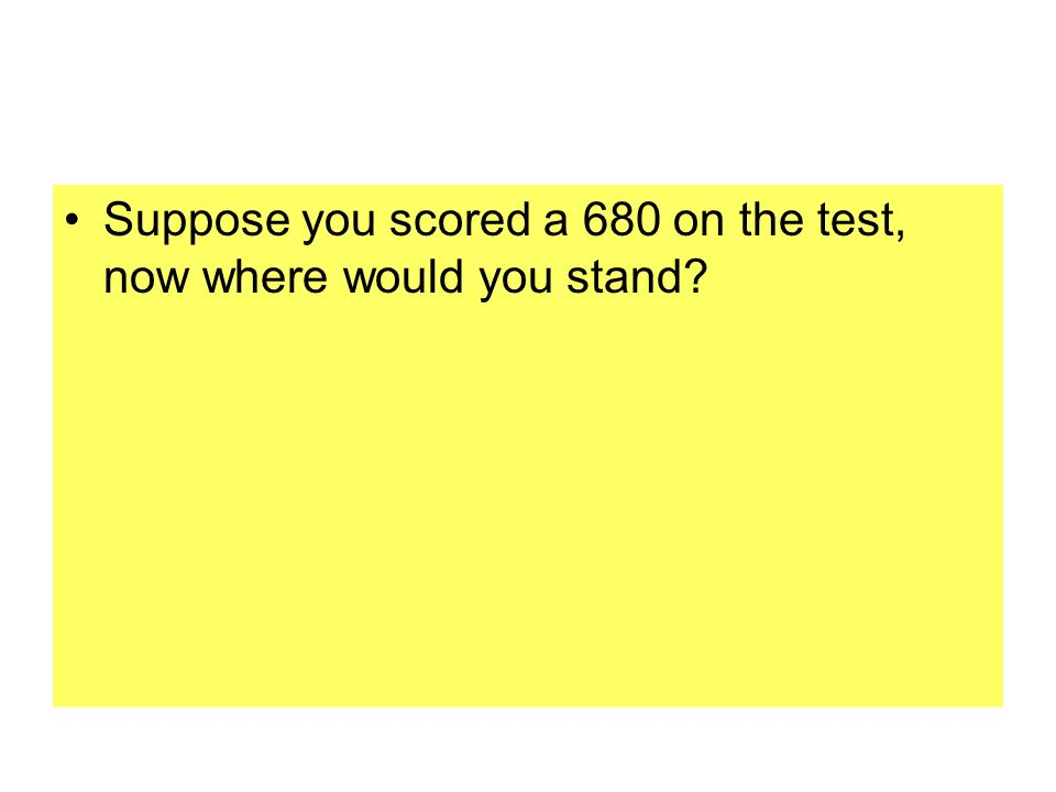 Suppose you scored a 680 on the test, now where would you stand