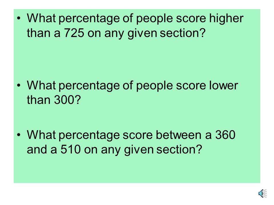 What percentage of people score higher than a 725 on any given section