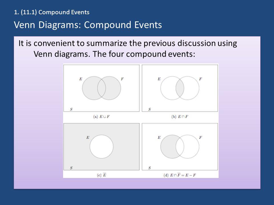 Venn Diagrams: Compound Events
