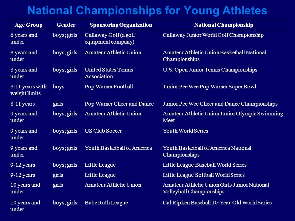 National Championships for Young Athletes