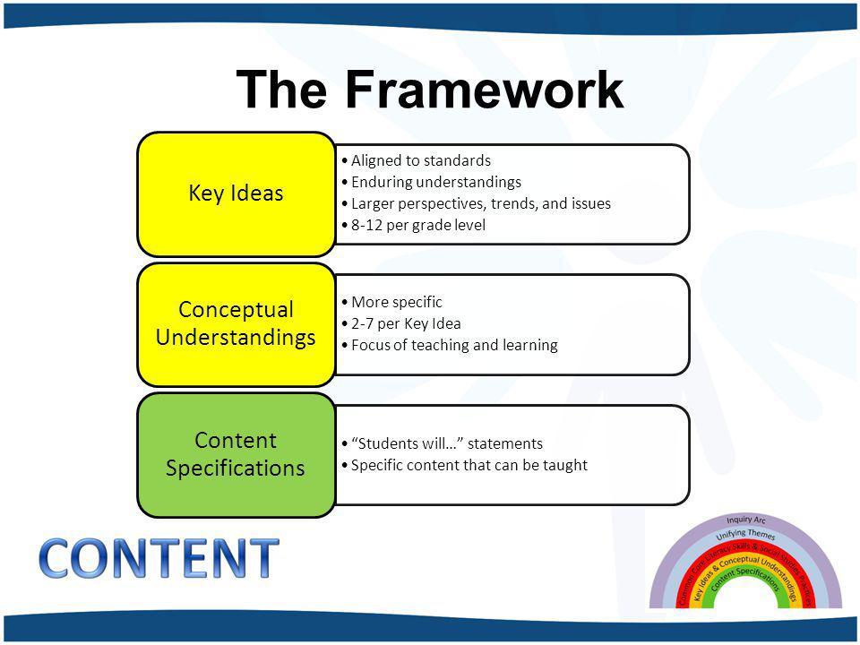 The Framework Key Ideas Conceptual Understandings