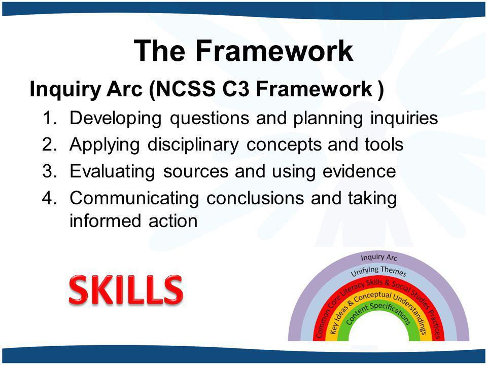 SKILLS The Framework Inquiry Arc (NCSS C3 Framework )