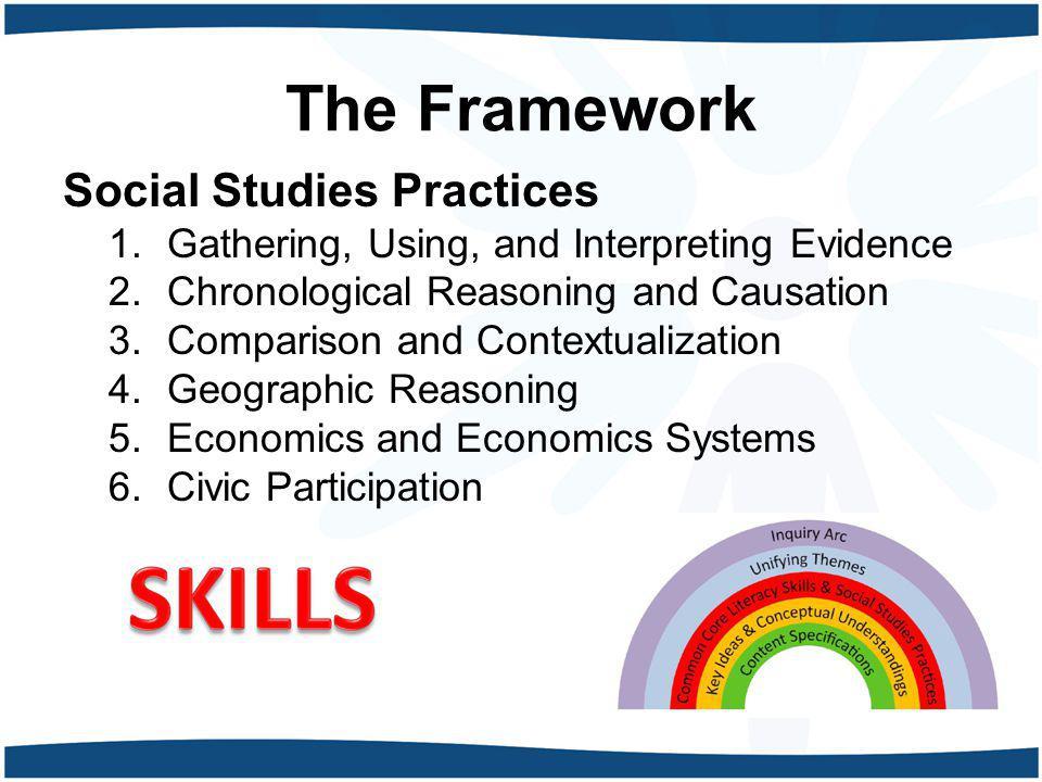 The Framework Social Studies Practices