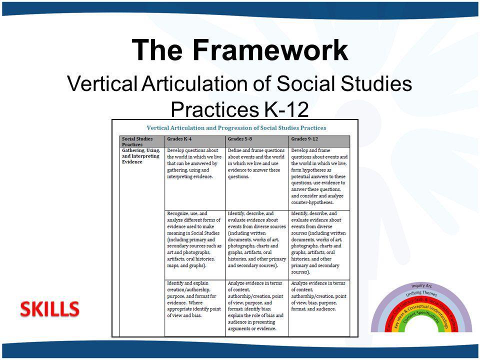 Vertical Articulation of Social Studies Practices K-12