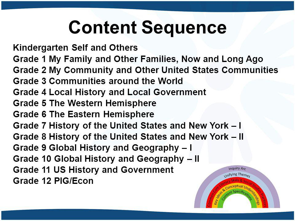 Content Sequence