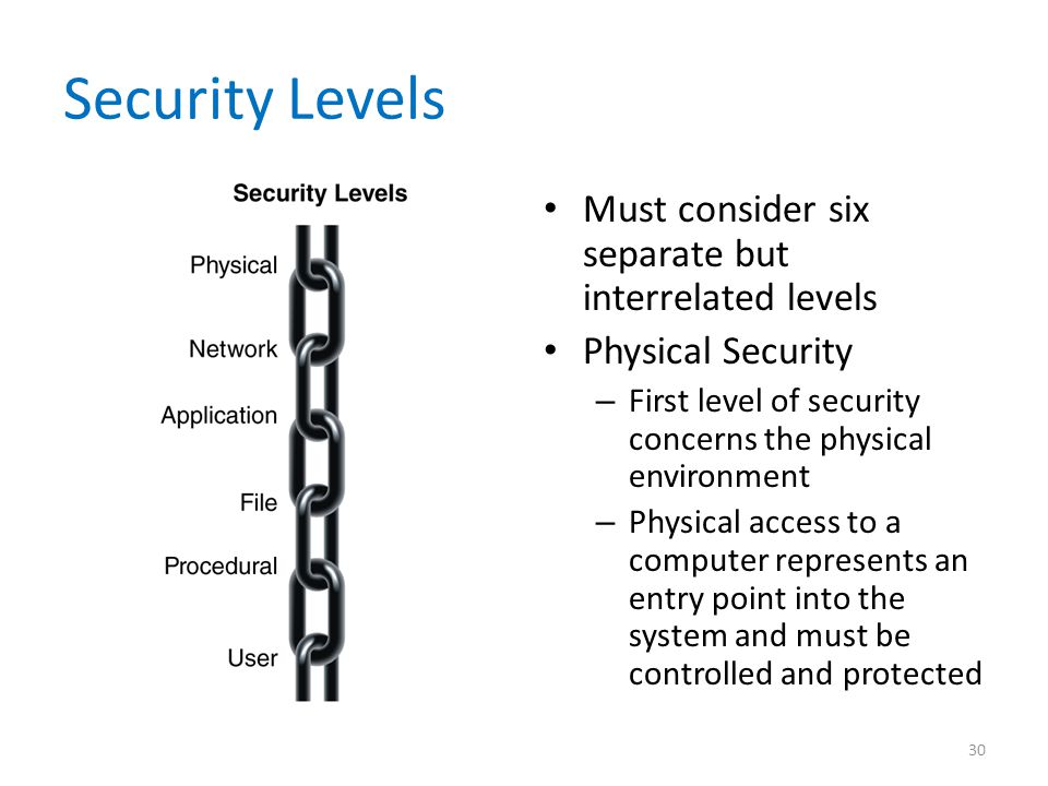 Security Levels Must consider six separate but interrelated levels