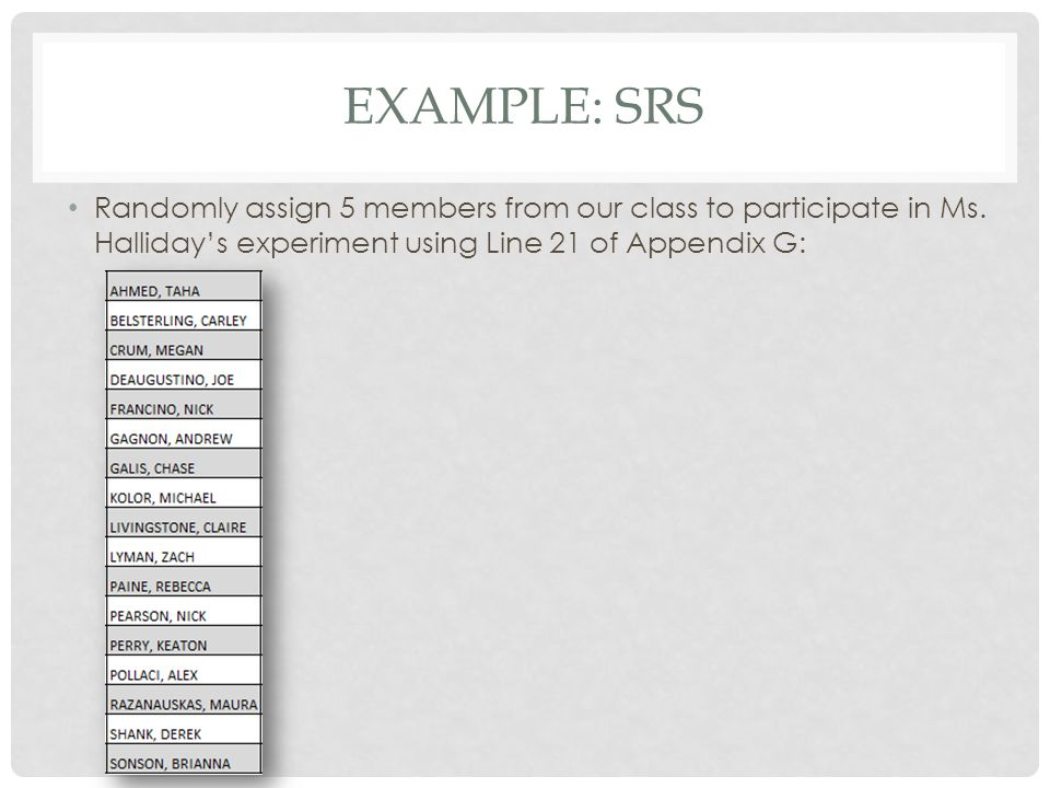 Example: SRS Randomly assign 5 members from our class to participate in Ms.