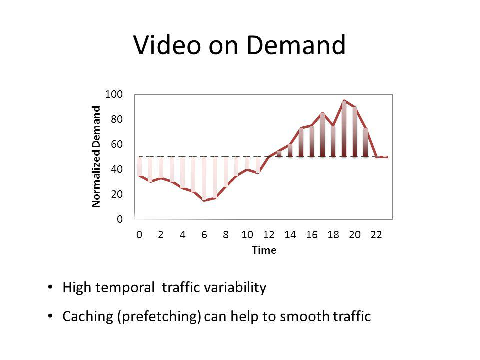 Video on Demand High temporal traffic variability