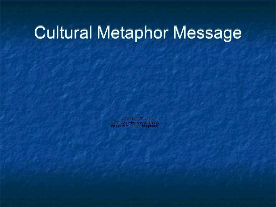Cultural Metaphor Message