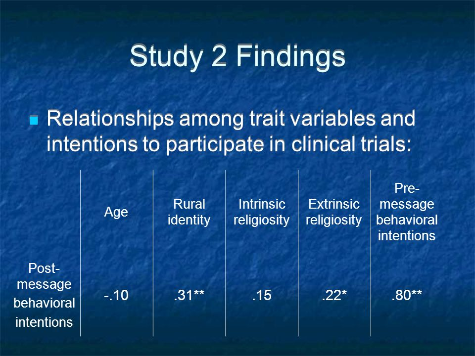 Study 2 Findings Relationships among trait variables and intentions to participate in clinical trials: