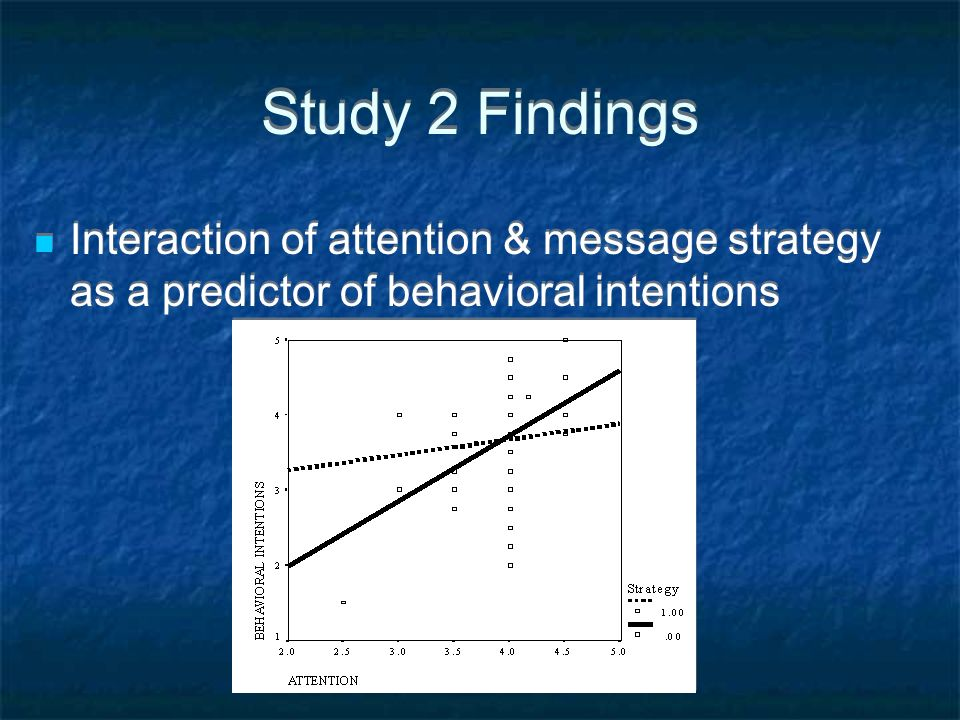 Study 2 Findings Interaction of attention & message strategy as a predictor of behavioral intentions.