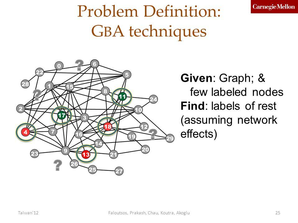Problem Definition: GBA techniques