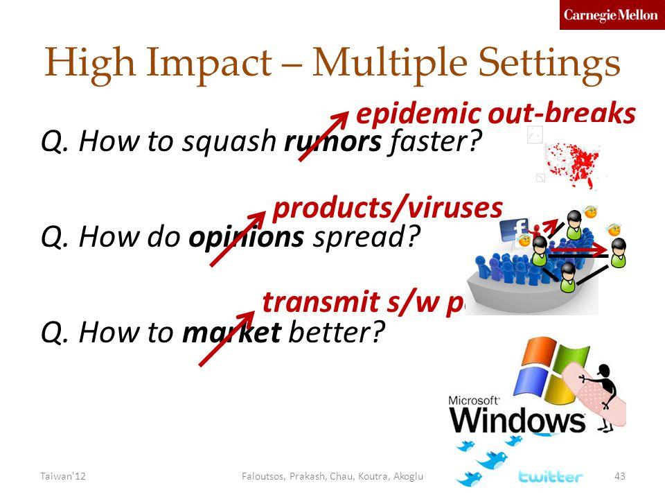High Impact – Multiple Settings