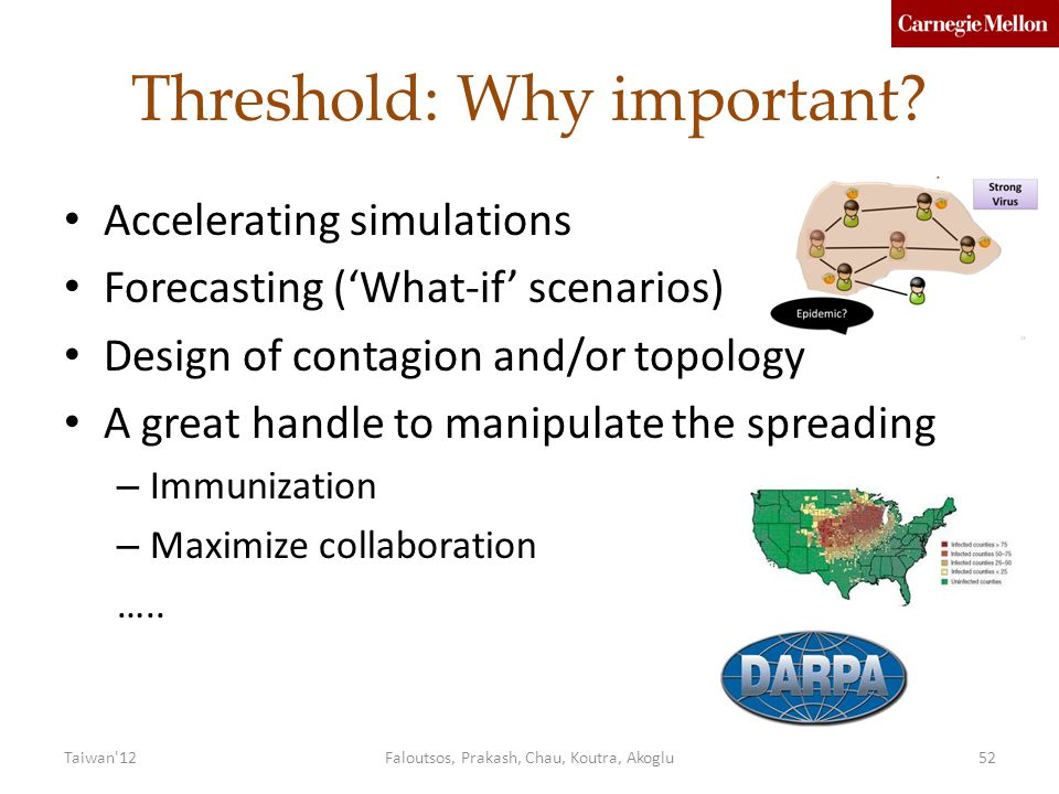 Threshold: Why important