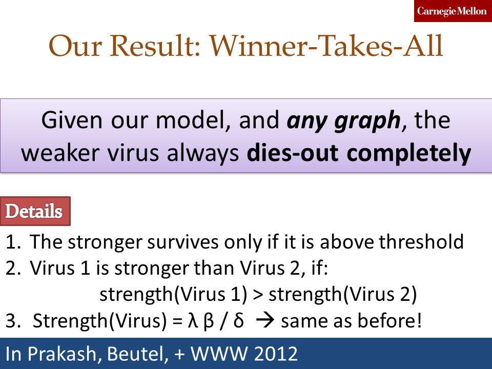 Our Result: Winner-Takes-All